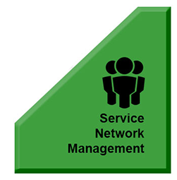 MSP Software: Managed Service Provider Software