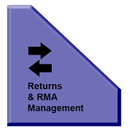 RMA Returns Management Software